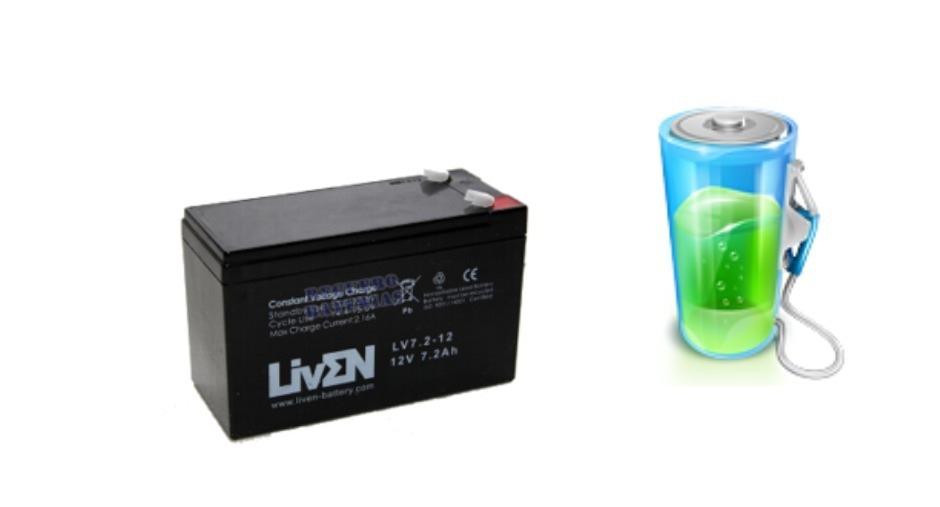 ¿Qué son las Baterías? y ¿Cómo Funcionan las Recargables?